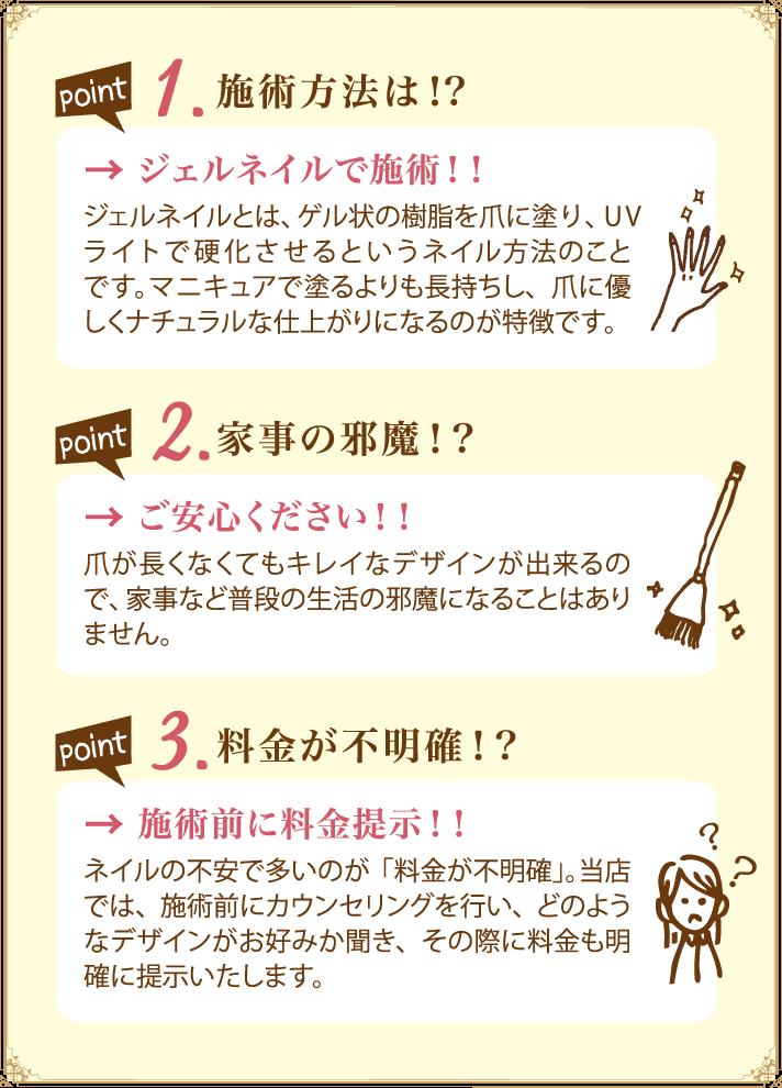 point1.施術方法は?→ジェルネイルで施術!!ジェルネイルとは、ゲル状の樹脂を爪に塗り、UVライトで硬化させるというネイル方法のことです。マニキュアで塗るよりも長持ちし、爪に優しくナチュラルな仕上がりになるのが特徴です。 point2.家事の邪魔!?→ご安心ください!!爪が長くなくてもキレイなデザインが出来るので、家事など普段の生活の邪魔になることはありません。 point3.料金が不明確!?→施術前に料金提示!!ネイルの不安で多いのが「料金が不明確」。当店では、施術前にカウンセリングを行い、どのようなデザインがお好みか聞き、その際に料金も明確に提示いたします。